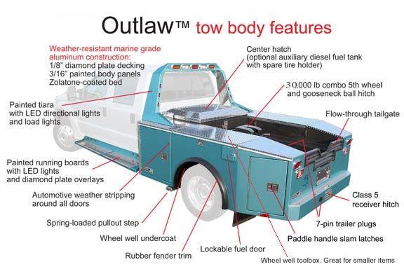 Rv Toter Hauler Tow Truck Bed Hauler Beds Trucks Tow Truck
