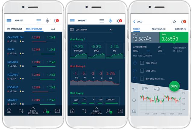 AvaTrade lance une nouvelle application de trading pour