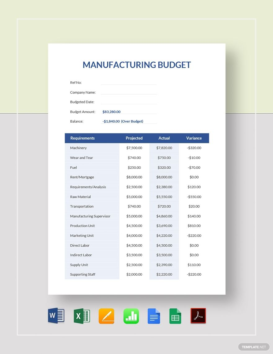 Manufacturing Budget Template in 2020 Budget template