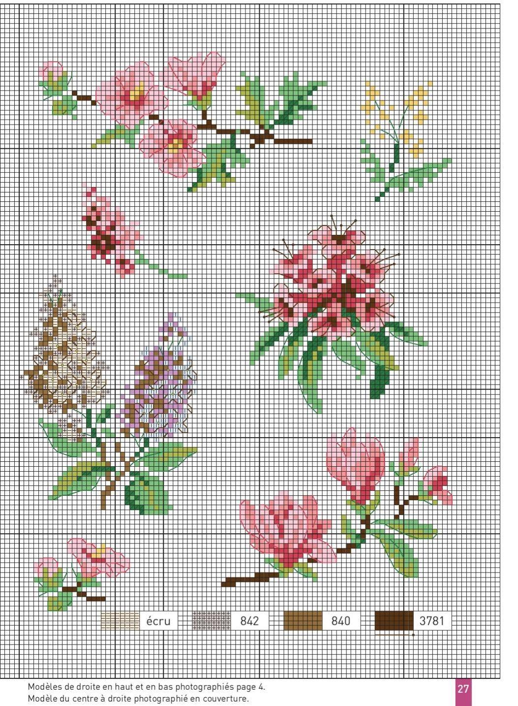 fleurs_plantes_aromatiques_76145 #håndarbejde