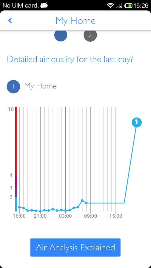 Philips Air Purifier App Air purifier, Smart home, Air