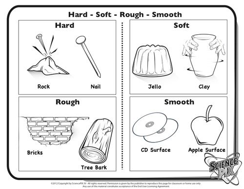 Hard Soft Rough Smooth SciencePIX Printables