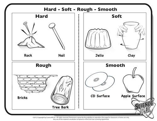 Hard Soft Rough Smooth SciencePIX Printables