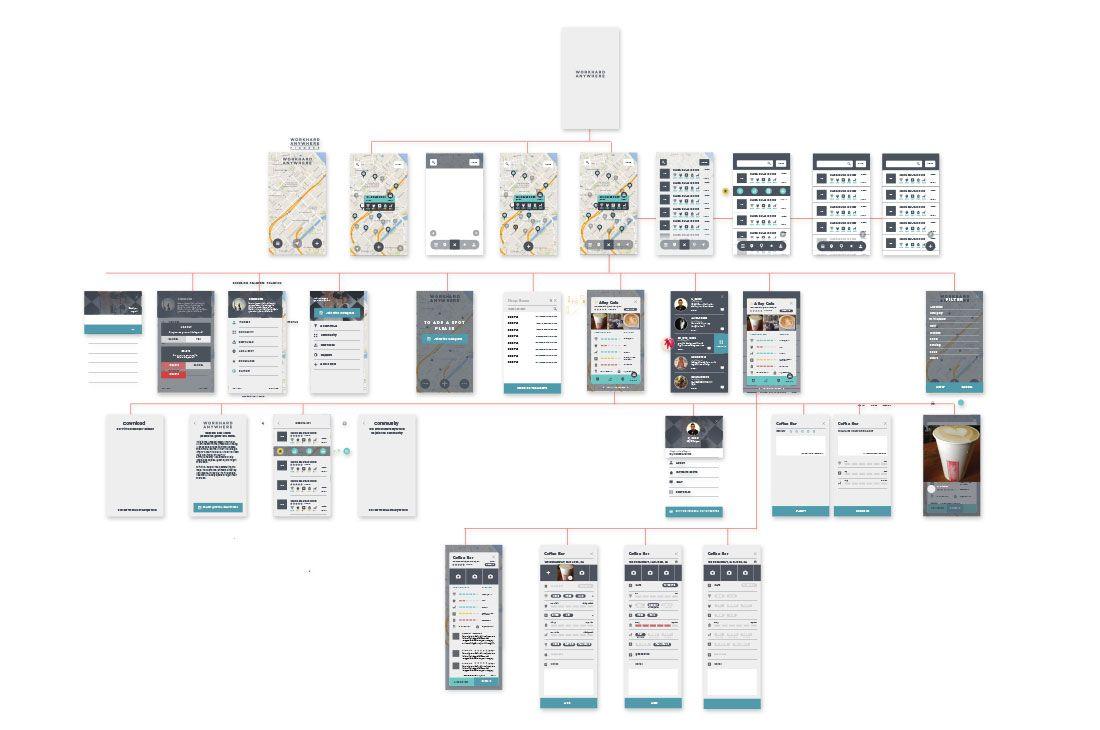 Design Matters—WHA App Design Process App design, Design