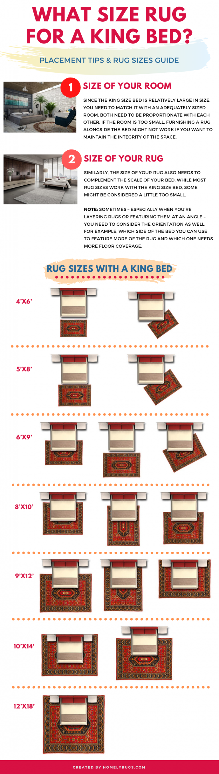 What Size Rug for a King Bed? Chart & Layout Designs