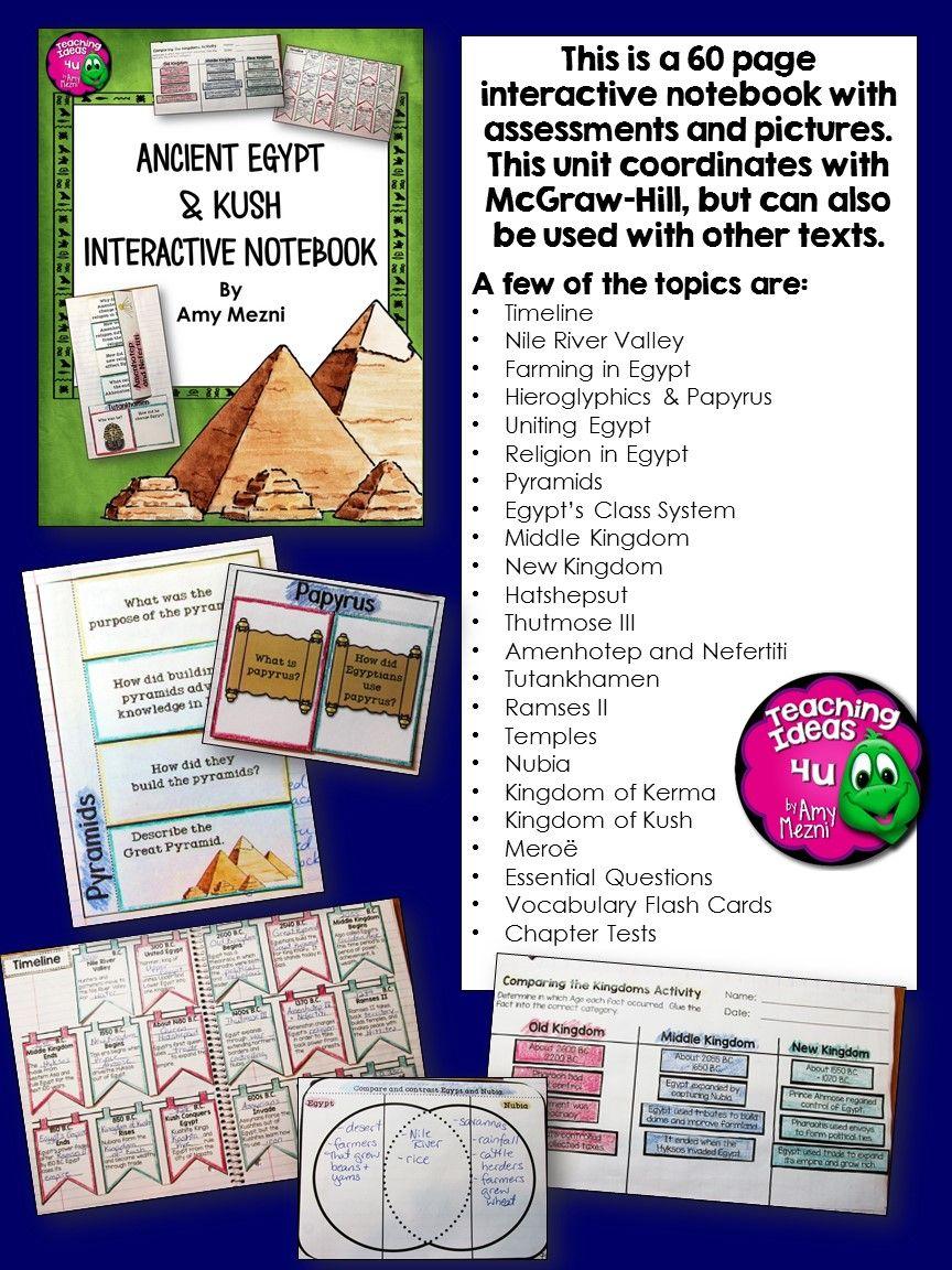 Ancient Egypt & Kush Interactive Notebook Unit 6th Grade INB ...