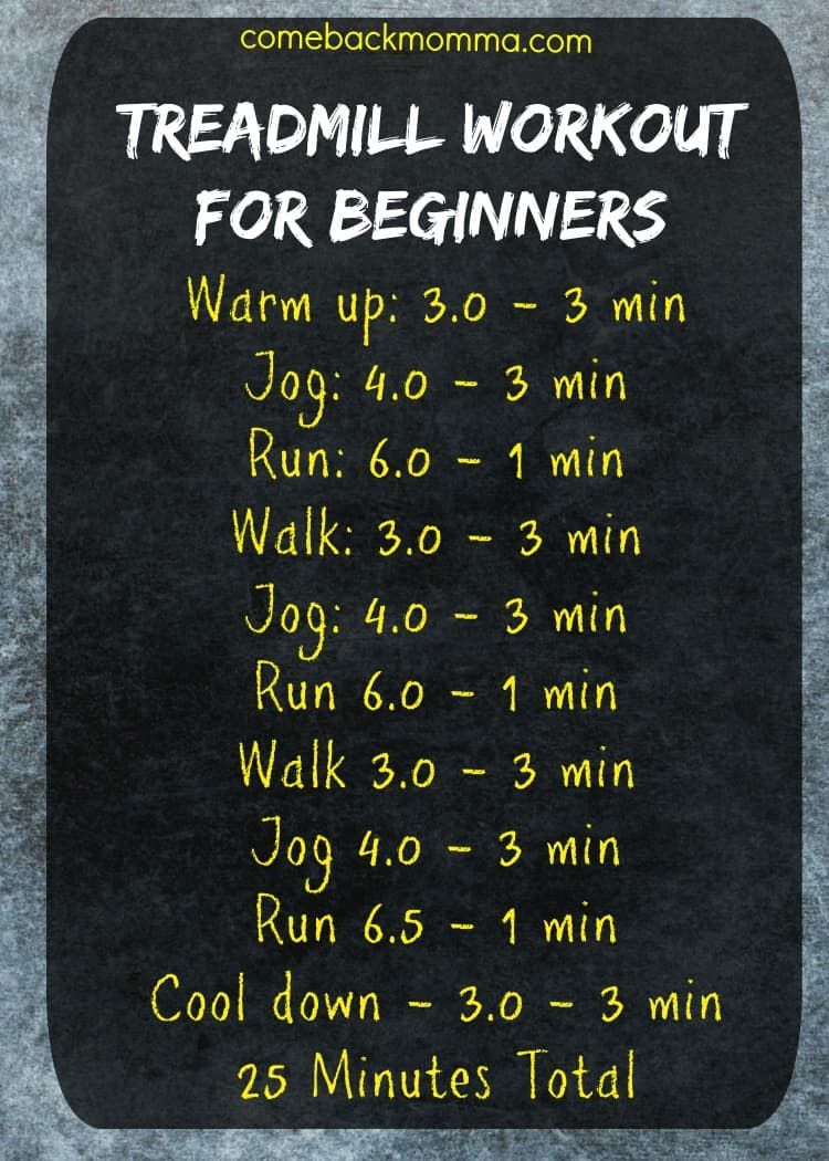 Treadmill Workout for Beginners | Comeback Momma -   19 workouts for beginners ideas