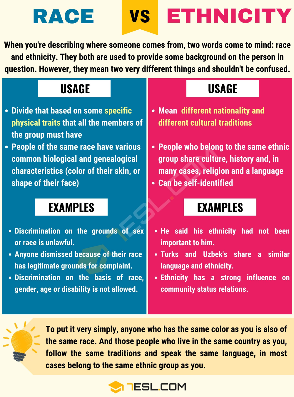 Comparison contrast essay student