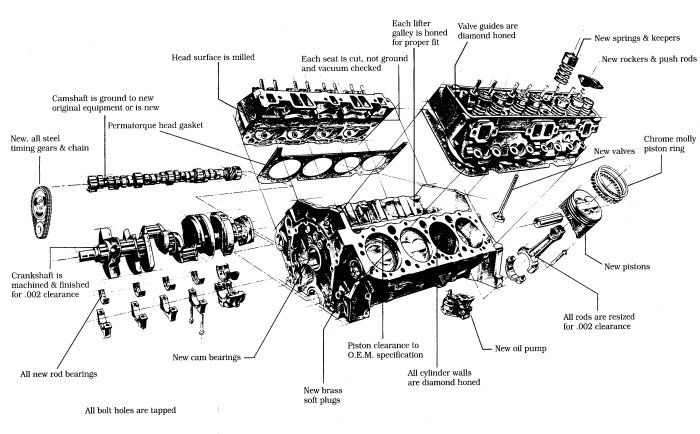 Exploded view of a Chevy small block Di Engine tattoo, Exploded