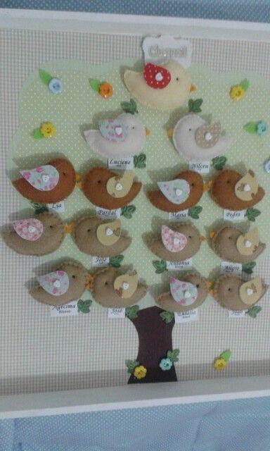 Quadro de Maternidade com árvore genealógica de passarinhos