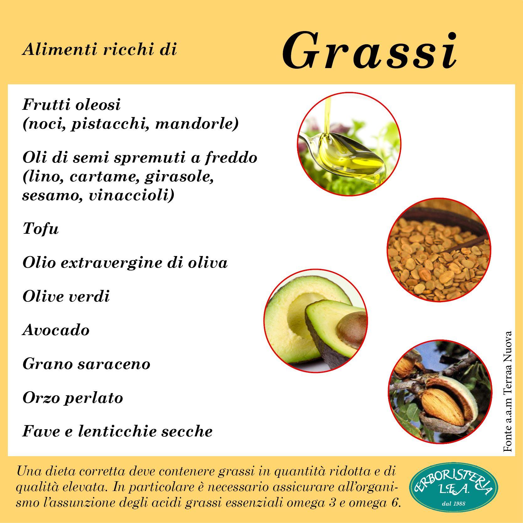 buoni alimenti per la perdita di grasso