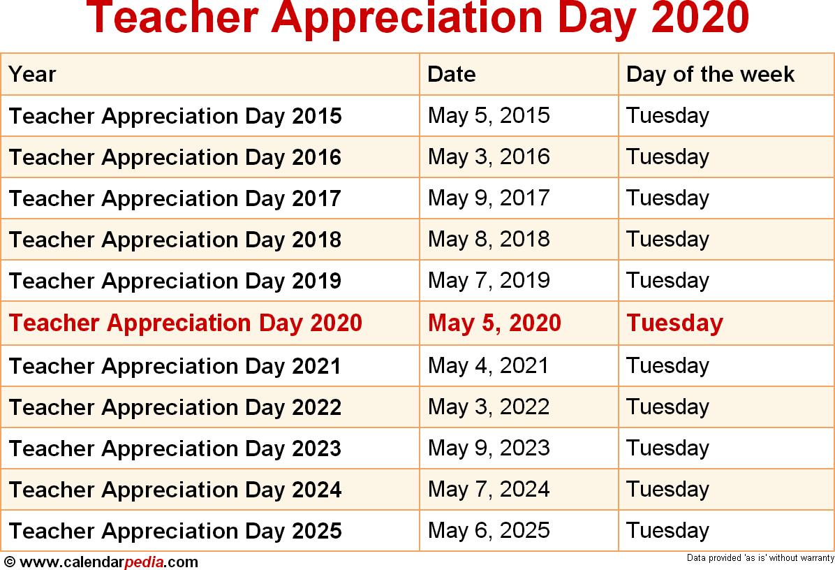 Teacher Appreciation Day 2020 National Day Calendar Teacher Appreciation Week Schedule Calendar June
