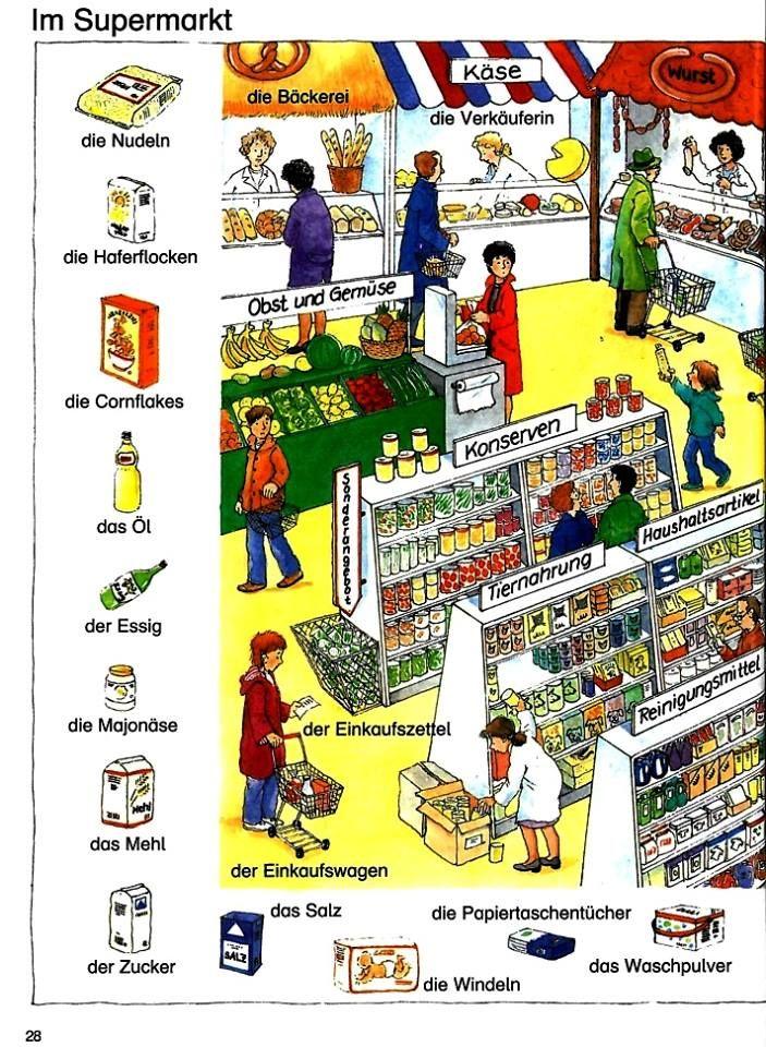 Im Supermarkt-Deutsch LernenDeutsch Lernen