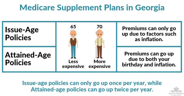 Georgia Medicare Plans Georgia Medicare Supplements Medicare