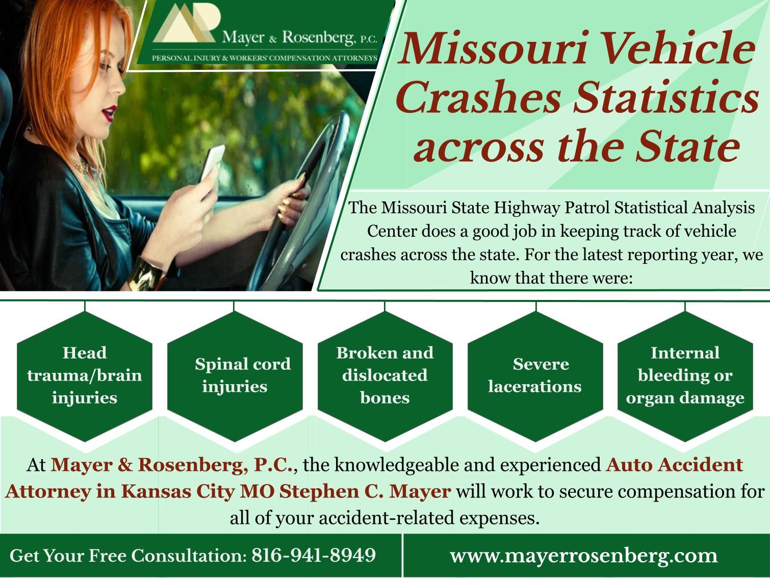Car Accident Attorney Kansas City Car Accident Accident