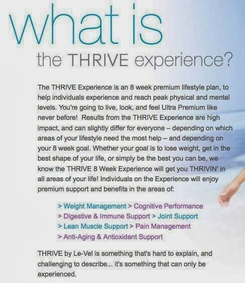 Image result for what is le-vel thrive