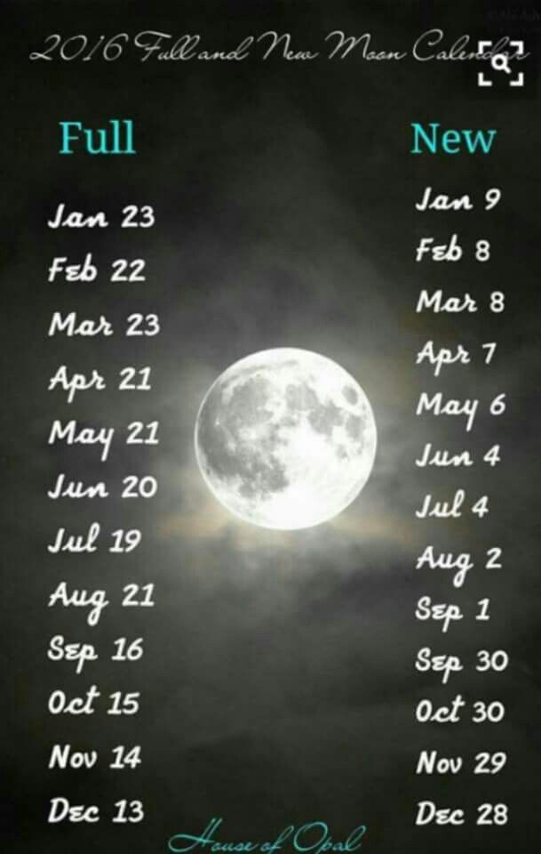 Pin By Melissa Rashid On Witchy Moon Magic New Moon Calendar Moon