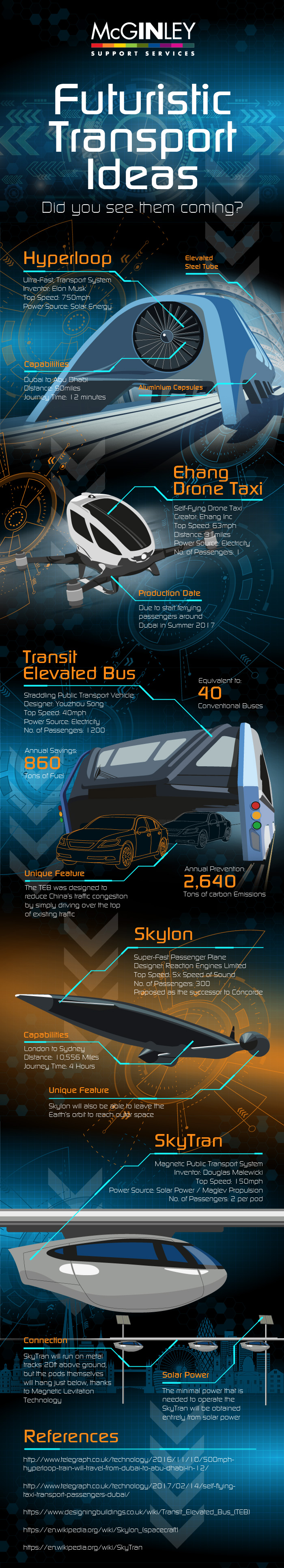 Futuristic Transport Ideas