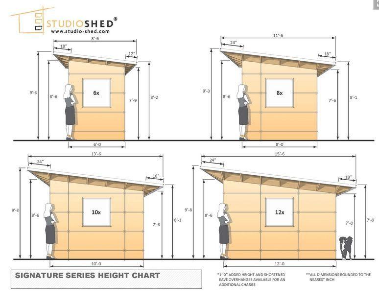 Simple To Build Backyard Sheds For Any Diyer Diy Shed Plans Backyard Sheds Modern Shed