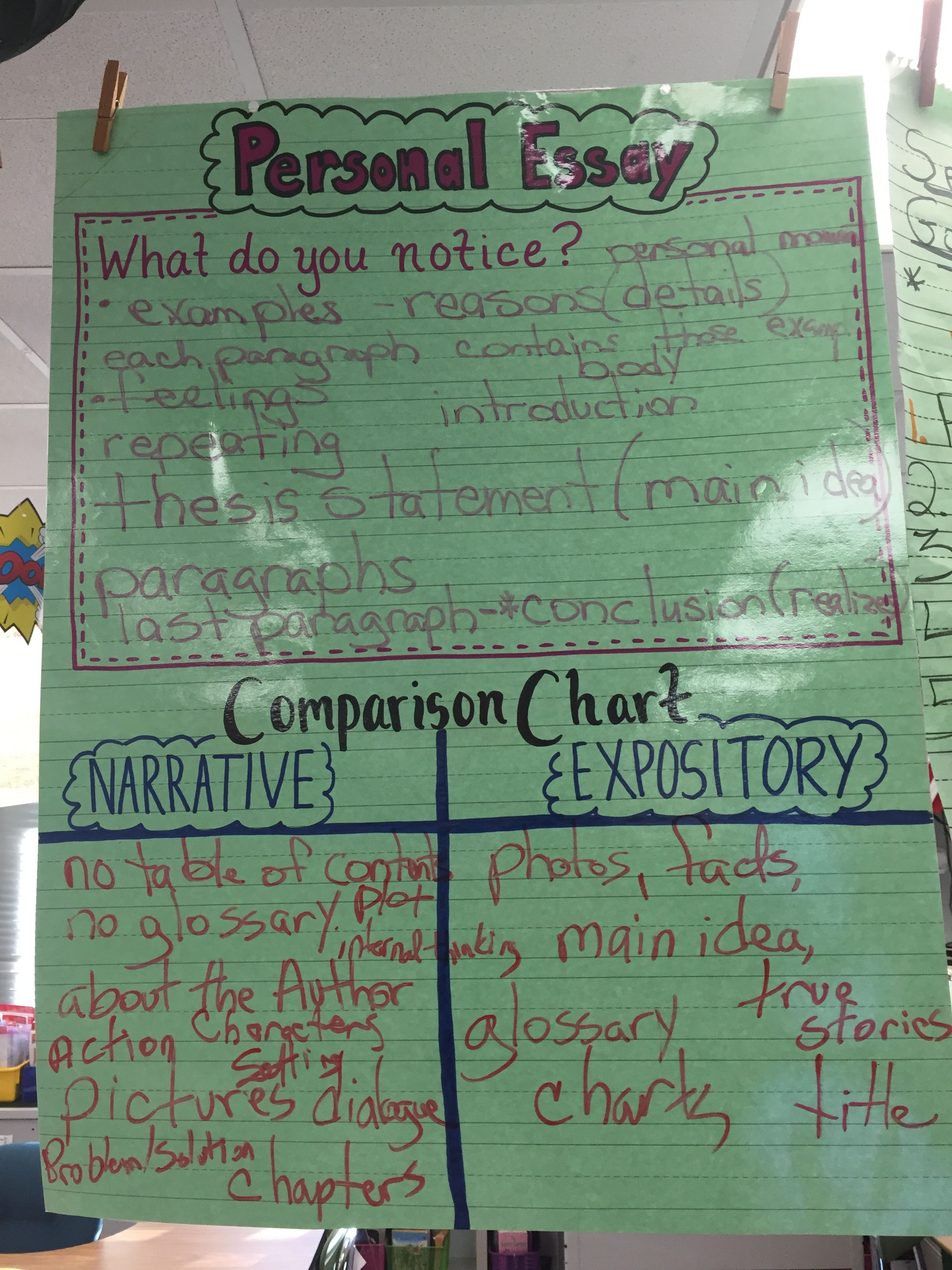 narrative vs expository