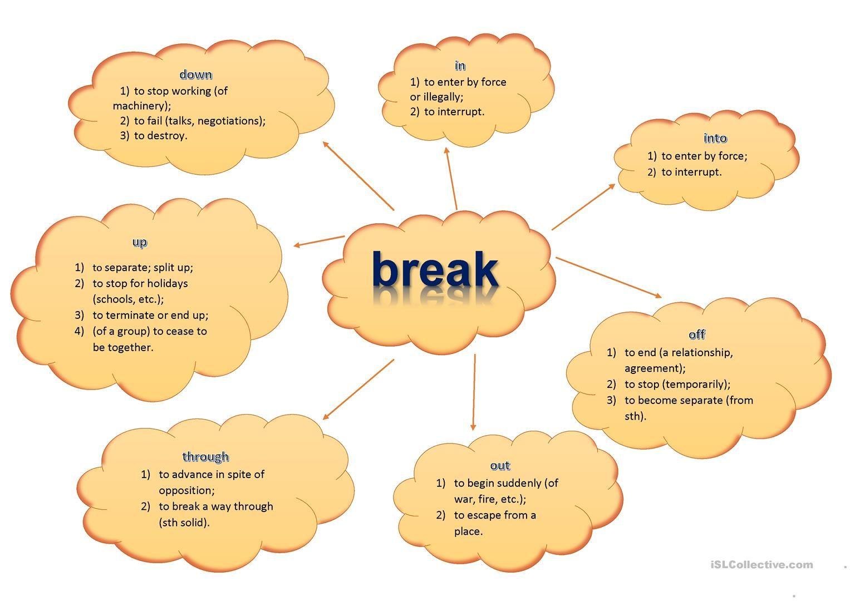 Phrasal Verb Break Verb Verb Worksheets Worksheets [ 1080 x 1527 Pixel ]