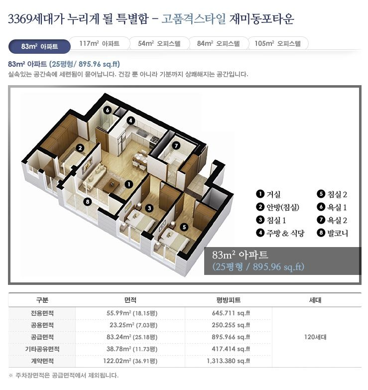 Apartment Rental Help: Songdo Real Estate :: Apartments For Rent And Sell