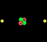 Modelo Atomico De Bohr Modelos Atomicos Modelo Atomico De Bohr Materiales Didacticos