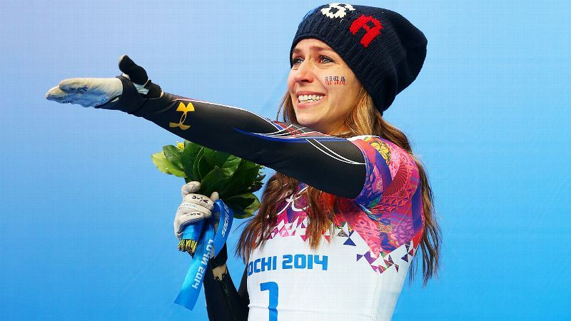 Winners and Losers from the 2014 Winter Olympics in Sochi