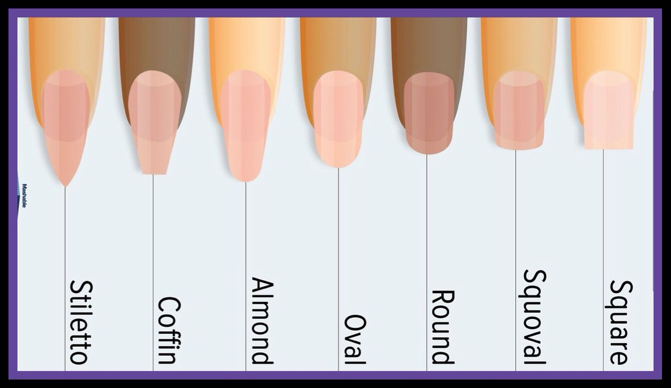 Guide to different nail filing(shape). Nail art designs