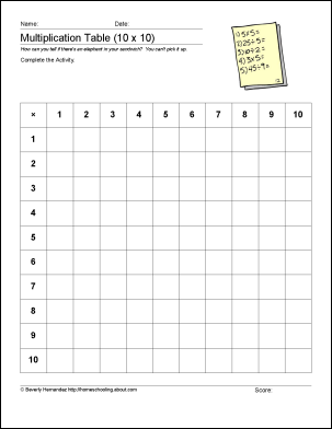 Free Math Printables to Help Students Learn Multiplication