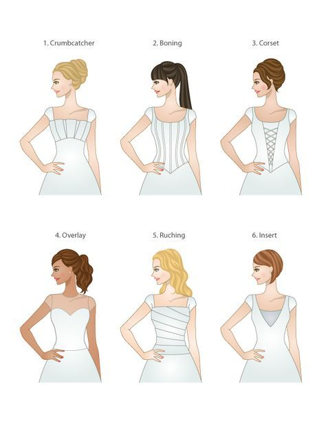 wedding dress styles for body types | bodice types for modest ...