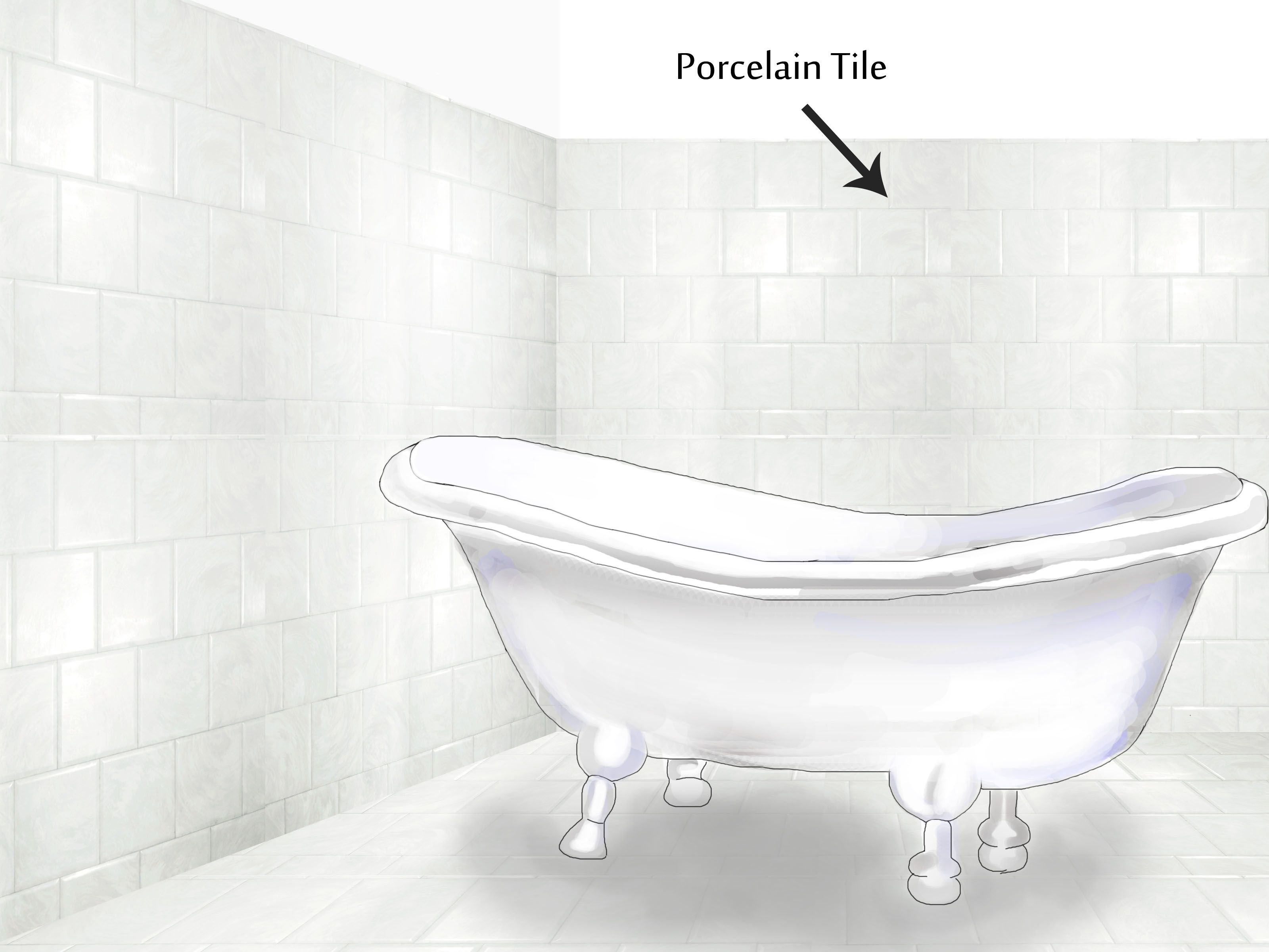 Tell The Difference Between Porcelain and Ceramic Tiles | Buy tile ...