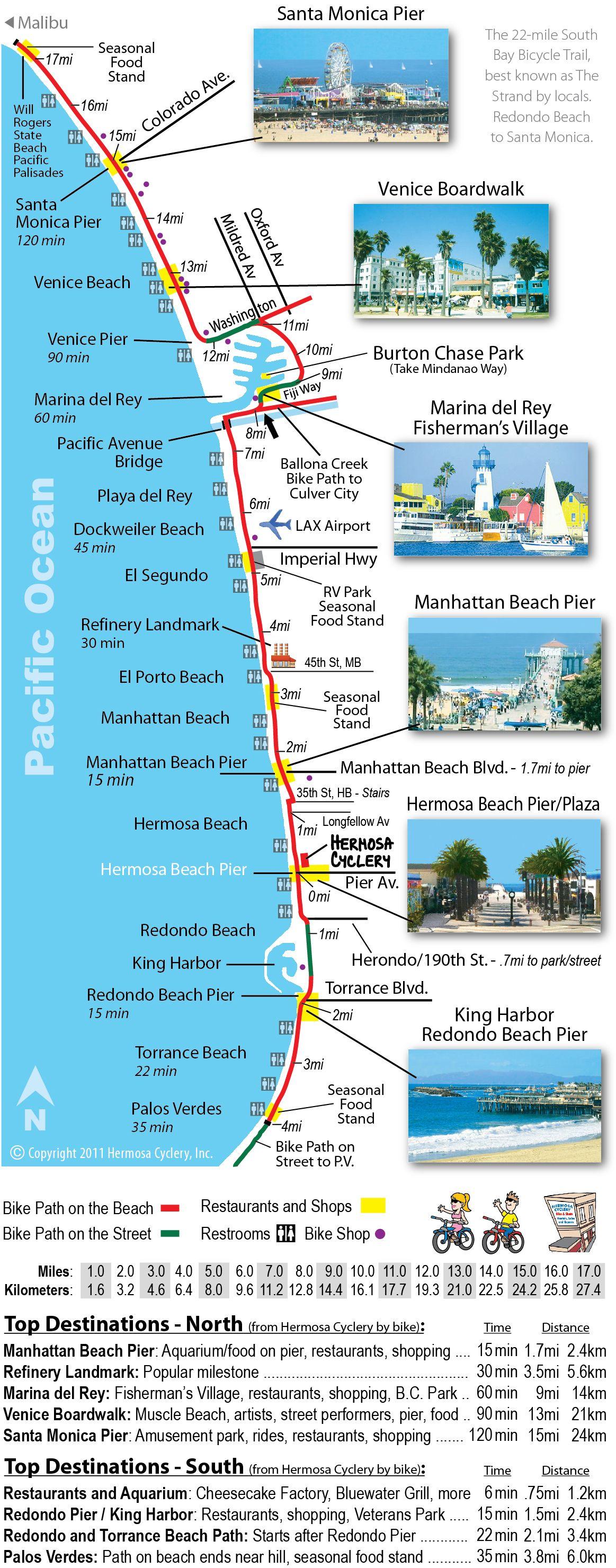 Hermosa cyclery strand map venice beach california