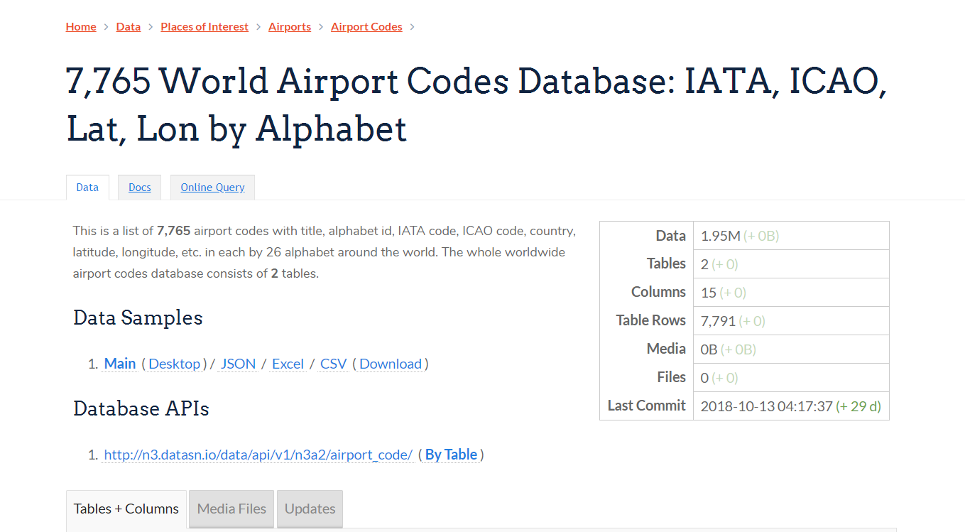 7,765 World Airport Codes Database: IATA, ICAO, Lat, Lon by