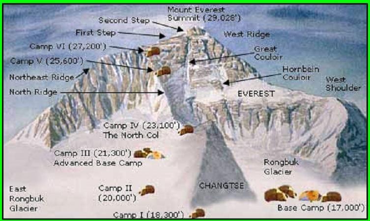 mt everest map - Bing Images | Fascination for Mount Everest ...