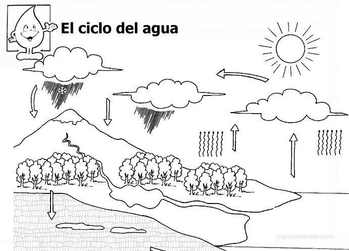 Maestra Asunción nos deja el ciclo del agua para colorear. http://3 ...