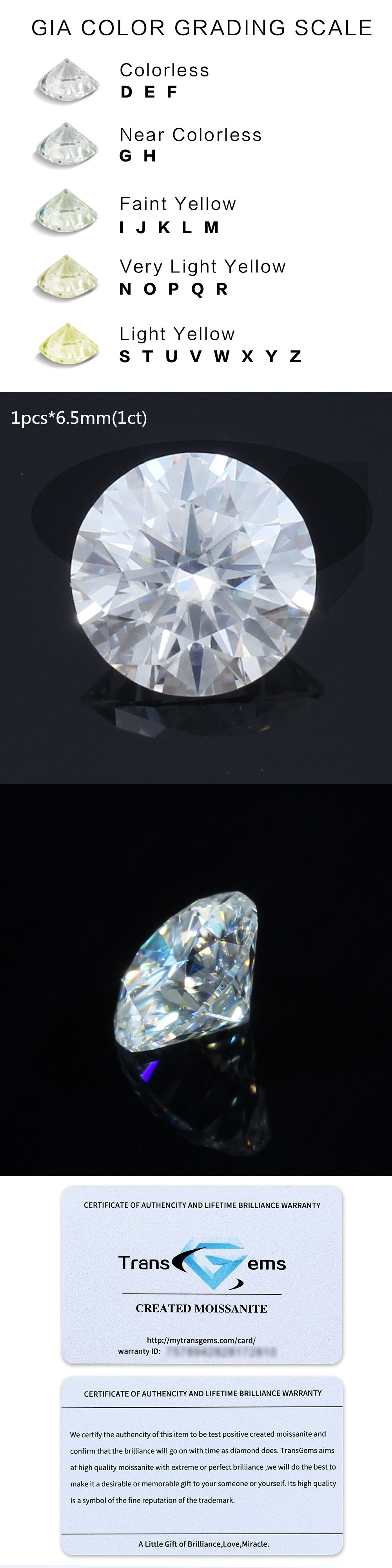 ct one moissanite cut def pin colvard loose color charles cushion forever diamond synthetic
