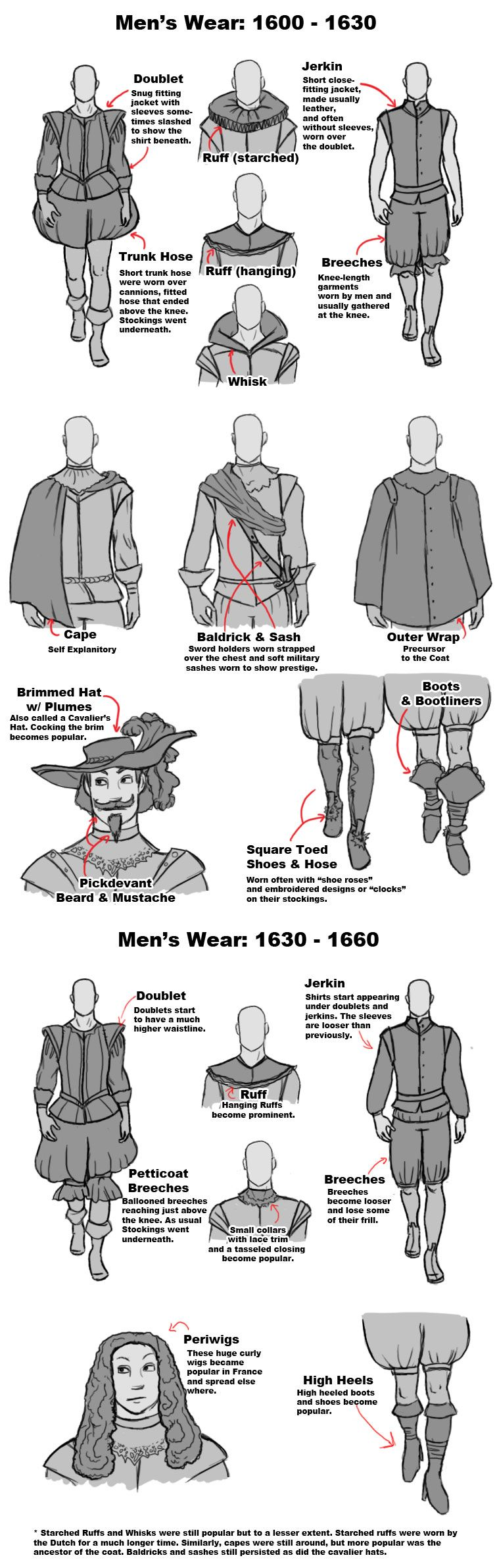 Early th century menswear by melissadaltonviantart on