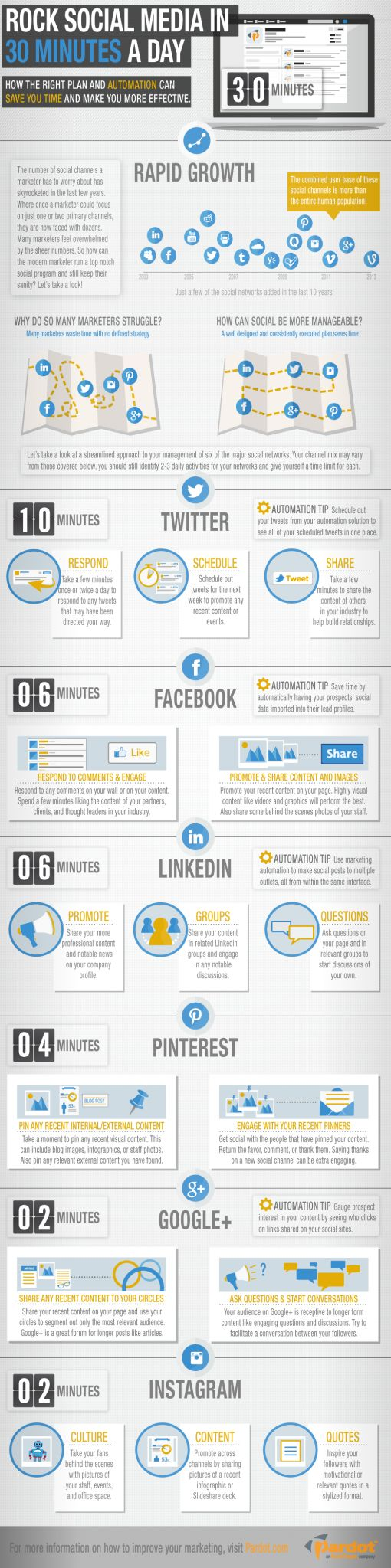 30_minute_social__media_infographic