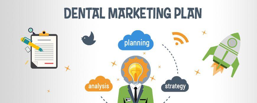 dental marketing plans
