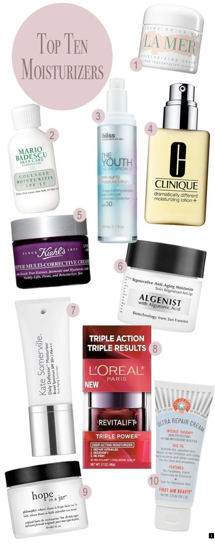 Read More About Men S Skin Care Check The Webpage For More Information The Web Presence Is Worth Chec Top 10 Moisturizers Makeup Skin Care Skin Makeup