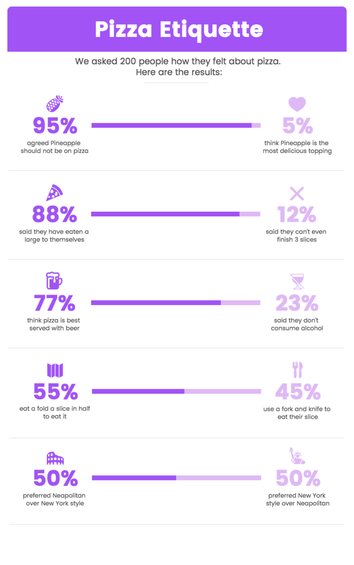 12 Survey Infographic Templates And Essential Data Visualization