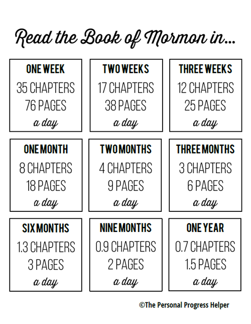 Book of Mormon Reading Chart & Goal Setting Chart | Young Women ...