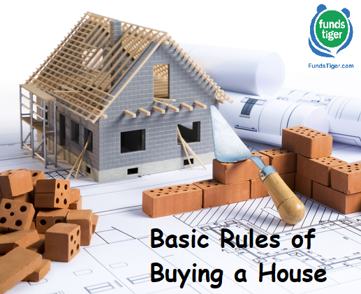 Basic Rules Of Buying A House Home Loans Loan Home Buying