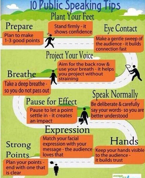 Public speaking | Public speaking tips, Public speaking ...