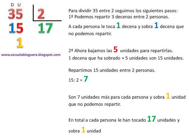 Como Dividir Por Tres Cifras Paso A Paso Pasos Para Explicar La Division Divisiones Primaria Matematicas