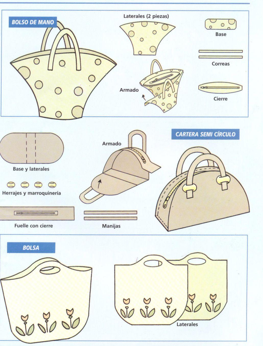 Moldes y patrones de bolsos y carteras gratis - Imagui | costura ...