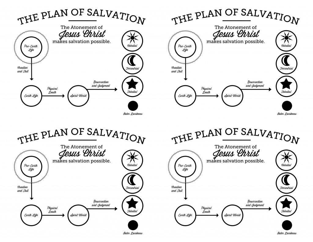 Printable Plan Of Salvation Diagrams