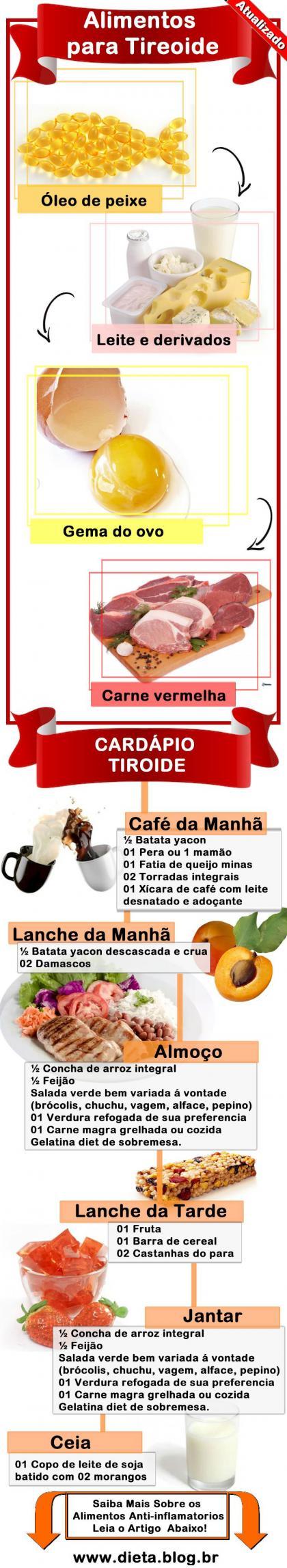 Cardapio Dieta Para Controlar A Tireoide Que Engorda Tireoide