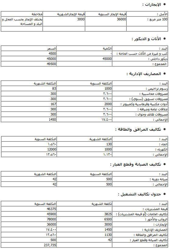 Pin By Tareq Abdulaziz Alshameri On 3 Sheet Music